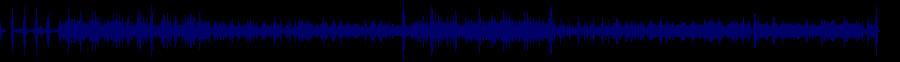 waveform of track #80177