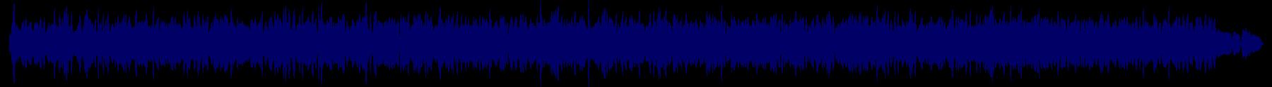 waveform of track #80190