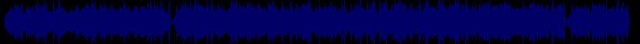 waveform of track #80201