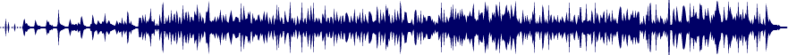 waveform of track #80203