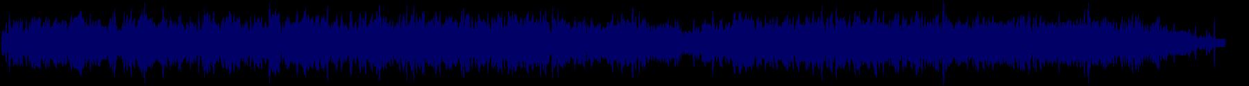 waveform of track #80208
