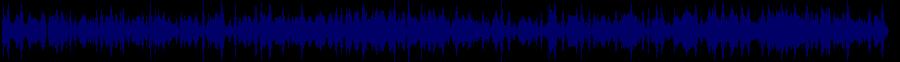 waveform of track #80211