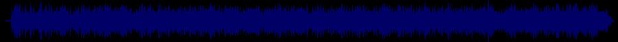 waveform of track #80214