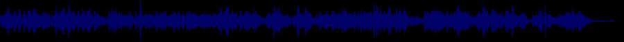 waveform of track #80215