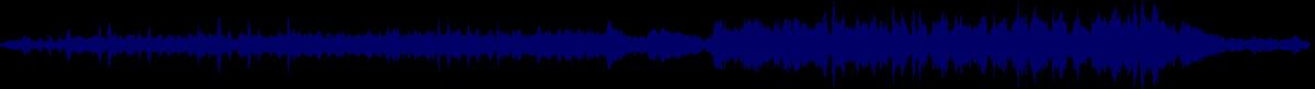 waveform of track #80219