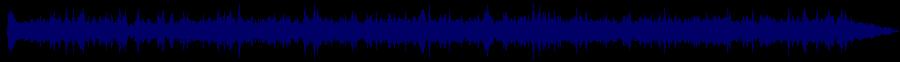 waveform of track #80233