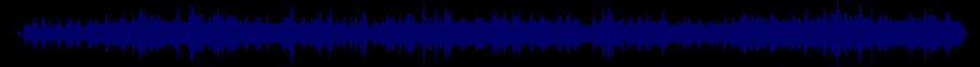 waveform of track #80239