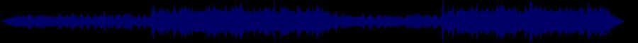 waveform of track #80243