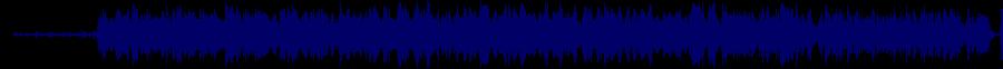 waveform of track #80244