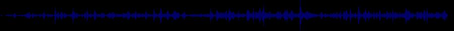 waveform of track #80249