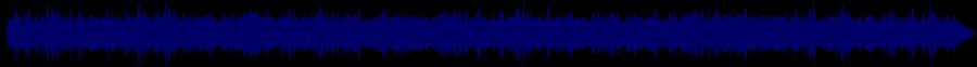 waveform of track #80254