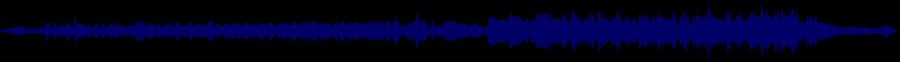 waveform of track #80262