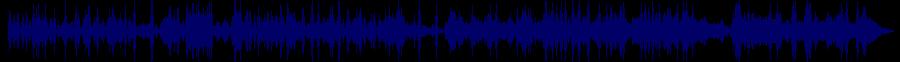 waveform of track #80274