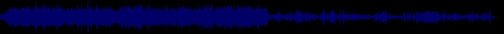 waveform of track #80281