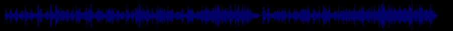 waveform of track #80286