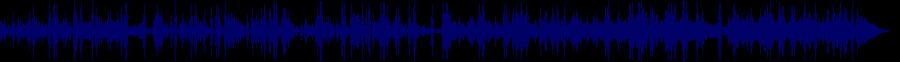 waveform of track #80287