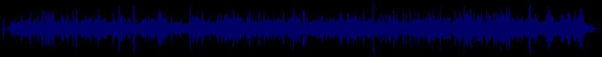 waveform of track #80294