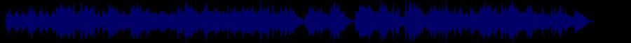 waveform of track #80295