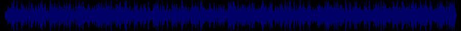 waveform of track #80301