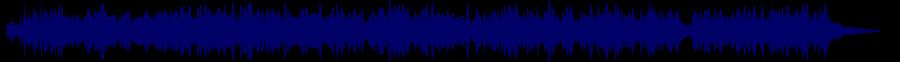 waveform of track #80338