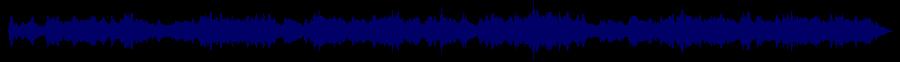 waveform of track #80343