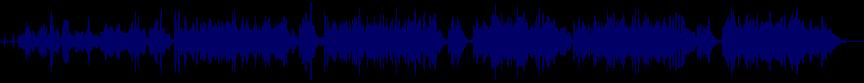 waveform of track #80350