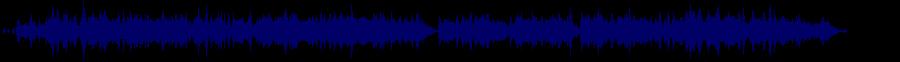 waveform of track #80353