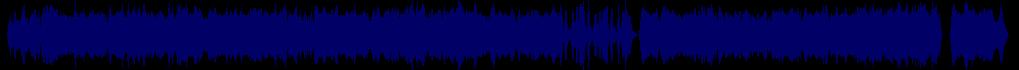 waveform of track #80370