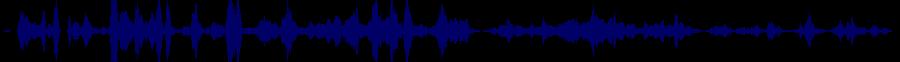 waveform of track #80376