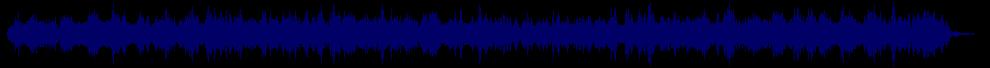 waveform of track #80381