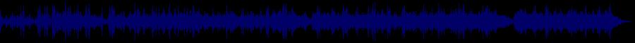waveform of track #80392