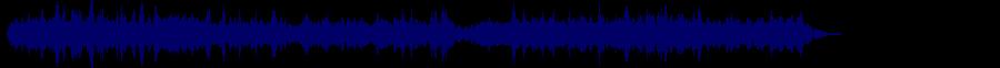 waveform of track #80409