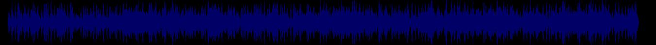 waveform of track #80413