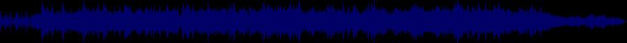 waveform of track #80421