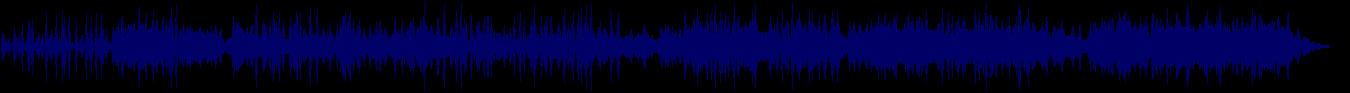 waveform of track #80435