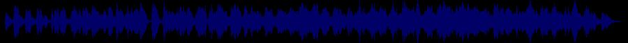 waveform of track #80437