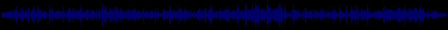 waveform of track #80471