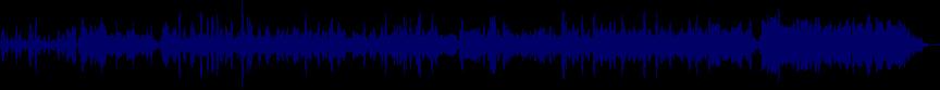 waveform of track #80477