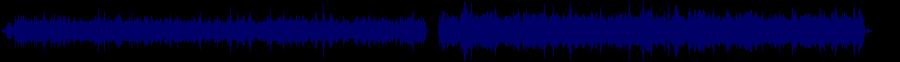 waveform of track #80480