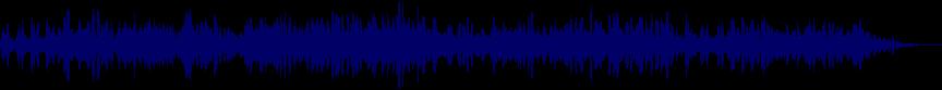 waveform of track #80481