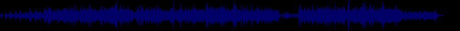 waveform of track #80486