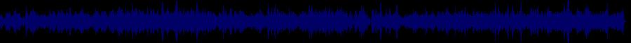 waveform of track #80496