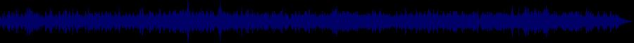 waveform of track #80502