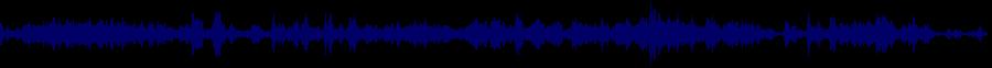 waveform of track #80508