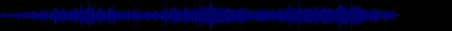 waveform of track #80542