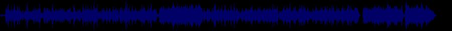 waveform of track #80543