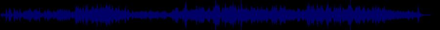 waveform of track #80544