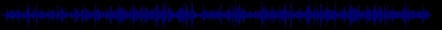 waveform of track #80553