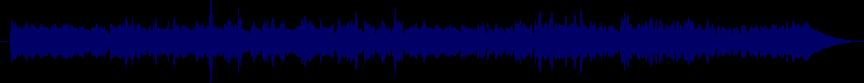 waveform of track #80555