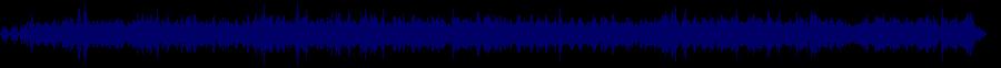 waveform of track #80558